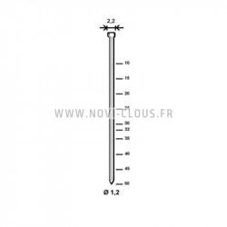Pointes en rouleau INOX A4 annelées 2.5x50 mm carton de 5940